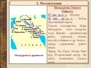 3. Месопотамия Междуречье Тигра и Евфрата. IV тыс. до н. э. – Шумер. III тыс до