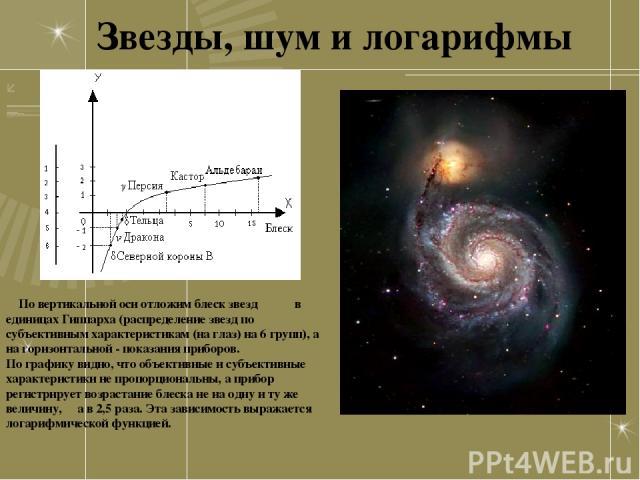 Звезды, шум и логарифмы По вертикальной оси отложим блеск звезд в единицах Гиппарха (распределение звезд по субъективным характеристикам (на глаз) на 6 групп), а на горизонтальной - показания приборов. По графику видно, что объективные и субъективны…