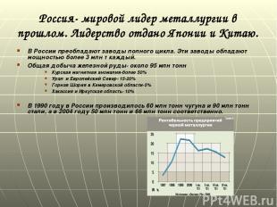 Россия- мировой лидер металлургии в прошлом. Лидерство отдано Японии и Китаю. В