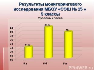 Результаты мониторингового исследования МБОУ «СОШ № 15 » 5 классы