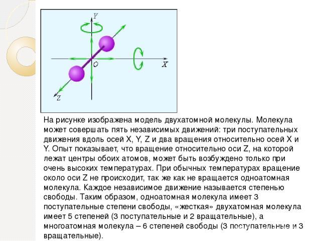 На рисунке изображена модель двухатомной молекулы. Молекула может совершать пять независимых движений: три поступательных движения вдоль осей X, Y, Z и два вращения относительно осей X и Y. Опыт показывает, что вращение относительно оси Z, на которо…