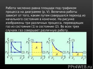 Работа численно равна площади под графиком процесса на диаграмме (p, V). Величин
