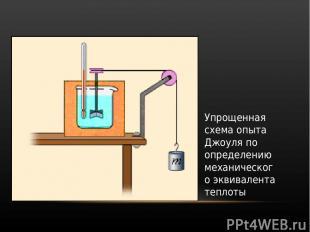 Упрощенная схема опыта Джоуля по определению механического эквивалента теплоты