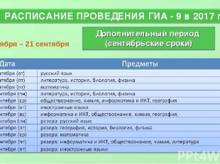 РАСПИСАНИЕ ПРОВЕДЕНИЯ ГИА - 9 в 2017 году * Дополнительный период (сентябрьские