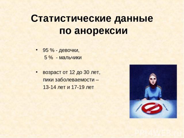 Статистические данные по анорексии 95 % - девочки, 5 % - мальчики возраст от 12 до 30 лет, пики заболеваемости – 13-14 лет и 17-19 лет