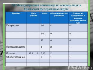 XI Международная олимпиада по основам наук в Уральском федеральном округе Предме