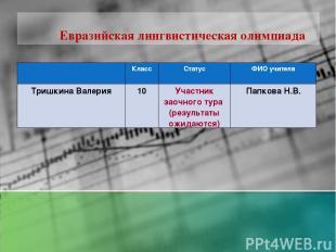 Евразийская лингвистическая олимпиада Класс Статус ФИО учителя Тришкина Валерия