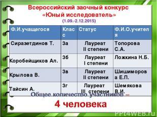 Всероссийский заочный конкурс «Юный исследователь» (1.09.-2.12.2015) Ф.И.учащего