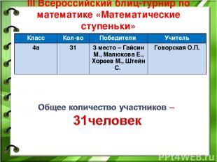 III Всероссийский блиц-турнир по математике «Математические ступеньки» Класс Кол