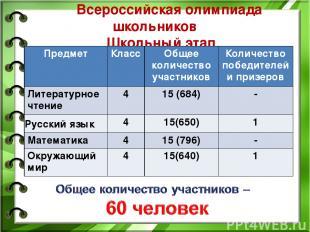 Всероссийская олимпиада школьников Школьный этап Предмет Класс Общее количество