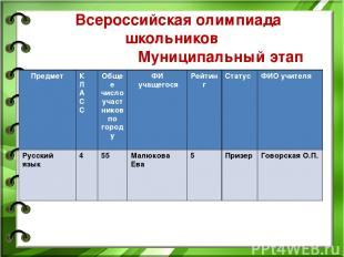 Всероссийская олимпиада школьников Муниципальный этап Предмет К Л А С С Общее чи