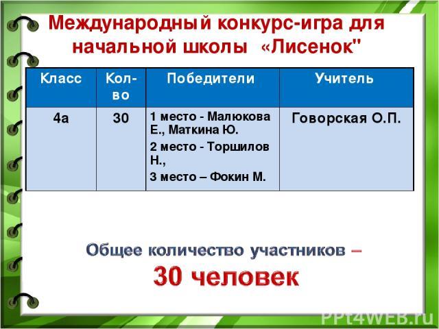 Международный конкурс-игра для начальной школы «Лисенок