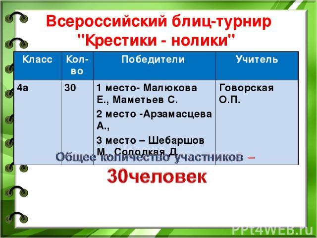 Всероссийский блиц-турнир