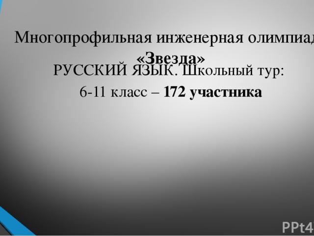 Многопрофильная инженерная олимпиада «Звезда» РУССКИЙ ЯЗЫК. Школьный тур: 6-11 класс – 172 участника