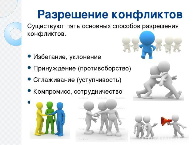 Разрешение конфликтов Существуют пять основных способов разрешения конфликтов. Избегание, уклонение Принуждение (противоборство) Сглаживание (уступчивость) Компромисс, сотрудничество Убеждение