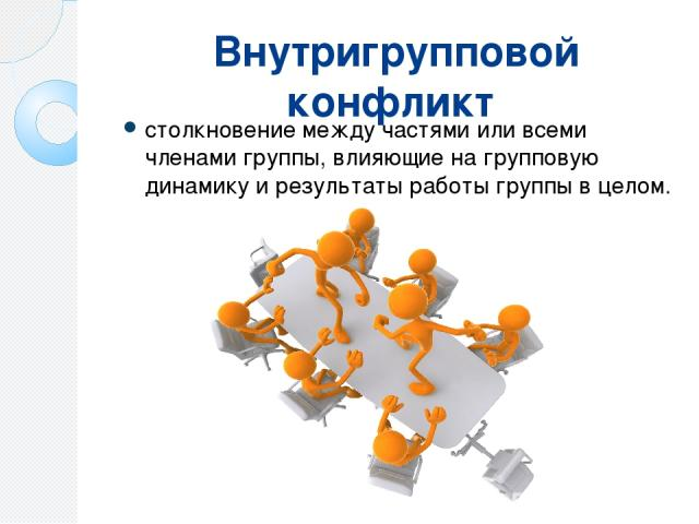 Внутригрупповой конфликт столкновение между частями или всеми членами группы, влияющие на групповую динамику и результаты работы группы в целом.