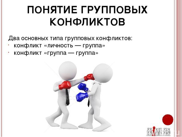 ПОНЯТИЕ ГРУППОВЫХ КОНФЛИКТОВ Два основных типа групповых конфликтов: конфликт «личность — группа» конфликт «группа — группа»
