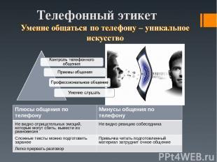 Телефонный этикет Плюсы общения по телефону Минусы общения по телефону Не видно