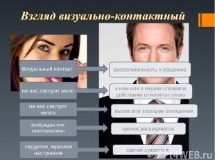 Визуальный контакт расположенность к общению на нас смотрят мало к нам или к наш