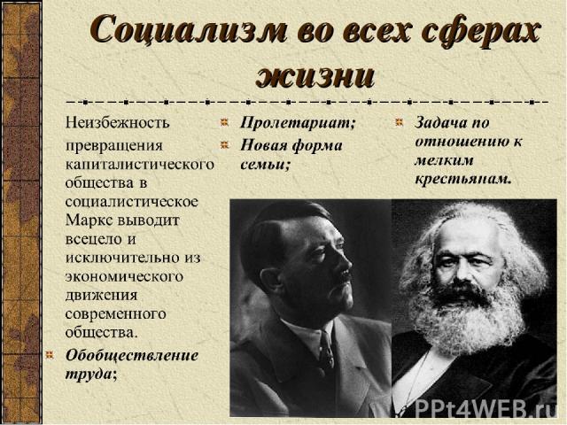 Социализм во всех сферах жизни