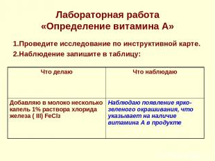 Лабораторная работа «Определение витамина А» 1.Проведите исследование по инструк