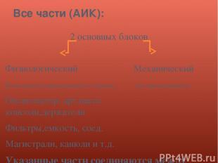 Все части (АИК): 2 основных блоков Физиологический Механический (компоненты,сопр