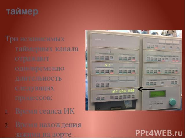 таймер Три независимых таймерных канала отражают одновременно длительность следующих процессов: Время сеанса ИК Время нахождения зажима на аорте Время межкардиоплегического промежутка