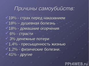 Причины самоубийств: 19% - страх перед наказанием 18% – душевная болезнь 18% - д