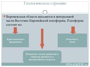 Геологическое строение Воронежская область находится в центральной частиВосточн