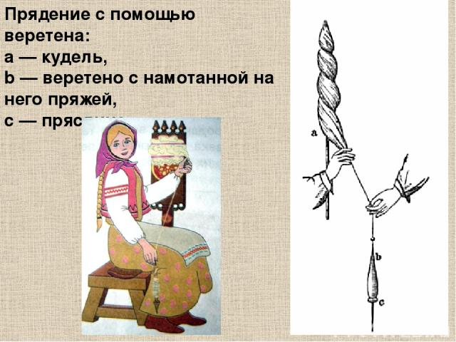 Прядение с помощью веретена: a— кудель, b— веретено с намотанной на него пряжей, c— пряслице.