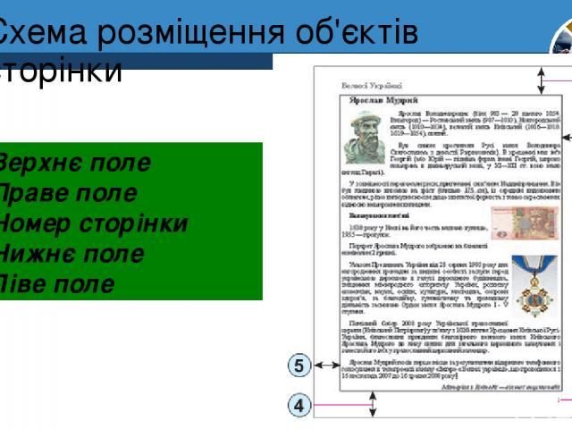 Схема розміщення об'єктів сторінки 1. Верхнє поле 2. Праве поле 3. Номер сторінки 4. Нижнє поле 5. Ліве поле Розділ 3 § 16 5