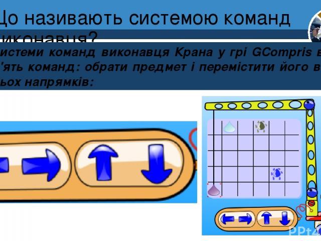Що називають системою команд виконавця? До системи команд виконавця Крана у грі GCompris входить лише п'ять команд: обрати предмет і перемістити його водному з чотирьох напрямків: Розділ 4 § 17 5