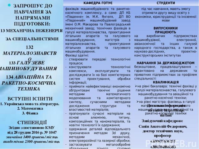 ЗАПРОШУЄ ДО НАВЧАННЯ ЗА НАПРЯМАМИ ПІДГОТОВКИ: 132 МАТЕРІАЛОЗНАВСТВО 13 МЕХАНІЧНА ІНЖЕНЕРІЯ  134 АВІАЦІЙНА ТА РАКЕТНО-КОСМІЧНА ТЕХНІКА 133 ГАЛУЗЕВЕ МАШИНОБУДУВАННЯ  ЗА СПЕЦІАЛЬНІСТЯМИ Детальна інформація на сайті: http://fti.dp.ua/fmt/ ВСТУПНІ ІСПИ…