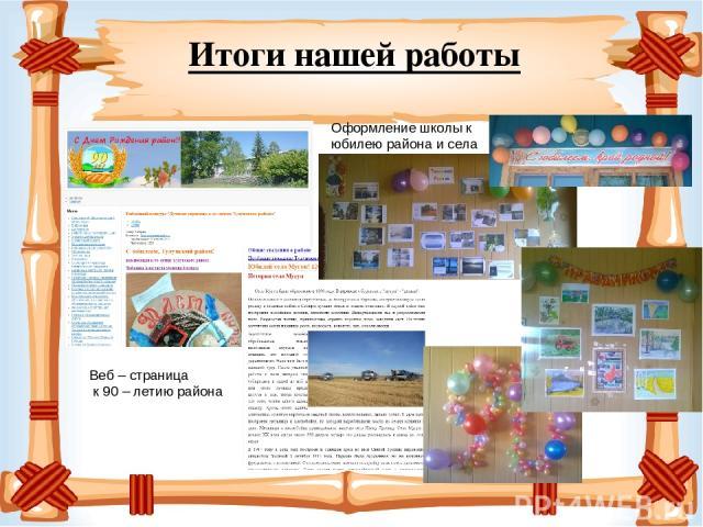 Итоги нашей работы Веб – страница к 90 – летию района Оформление школы к юбилею района и села