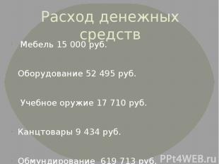 Расход денежных средств Мебель 15 000 руб. Оборудование 52 495 руб. Учебное оруж