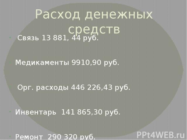 Расход денежных средств Связь 13 881, 44 руб. Медикаменты 9910,90 руб. Орг. расходы 446 226,43 руб. Инвентарь 141 865,30 руб. Ремонт 290 320 руб.