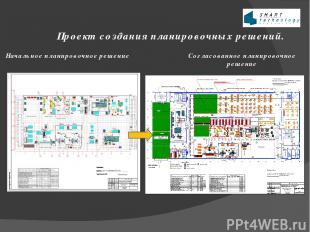 Начальное планировочное решение Согласованное планировочное решение Проект созда