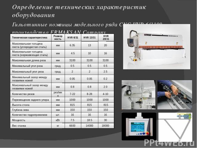 Определение технических характеристик оборудования Гильотинные ножницы модельного ряда CNC HVR 6/3100, производства ERMAKSAN Company HVR 20/31 HVR 13/31 HVR 6/31 Размерность Техническая характеристика 6600 7.5 16 150 815 1000 7-22 0.8 0.05 2 0.5 310…