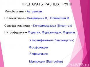 Монобактамы - Азтреонам Полимиксины – Полимиксин В, Полимиксин М Сульфаниламиды