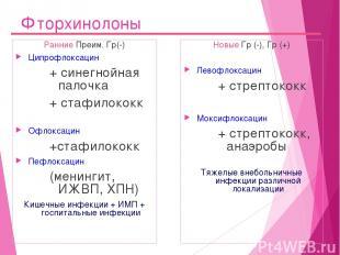 Фторхинолоны Ранние Преим. Гр(-) Ципрофлоксацин + синегнойная палочка + стафилок