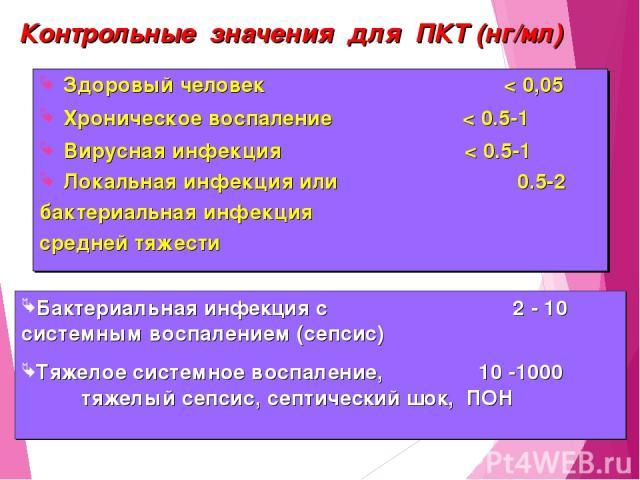 Контрольные значения для ПКТ (нг/мл) Здоровый человек < 0,05 Хроническое воспаление < 0.5-1 Вирусная инфекция < 0.5-1 Локальная инфекция или 0.5-2 бактериальная инфекция средней тяжести Бактериальная инфекция с 2 - 10 системным воспалением (сепсис) &#133;