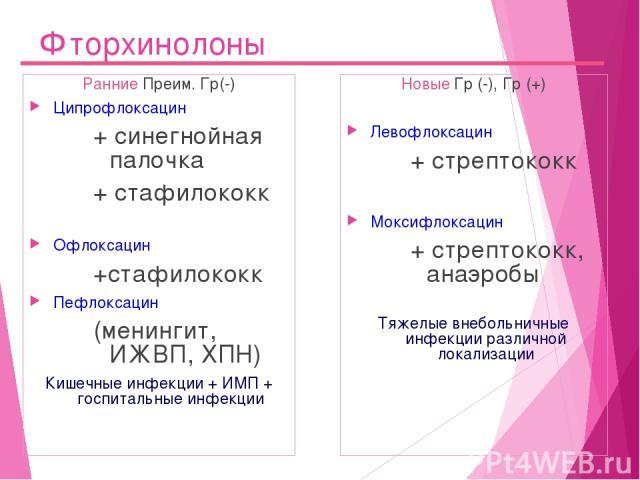 Фторхинолоны Ранние Преим. Гр(-) Ципрофлоксацин + синегнойная палочка + стафилококк Офлоксацин +стафилококк Пефлоксацин (менингит, ИЖВП, ХПН) Кишечные инфекции + ИМП + госпитальные инфекции Новые Гр (-), Гр (+) Левофлоксацин + стрептококк Моксифлокс…