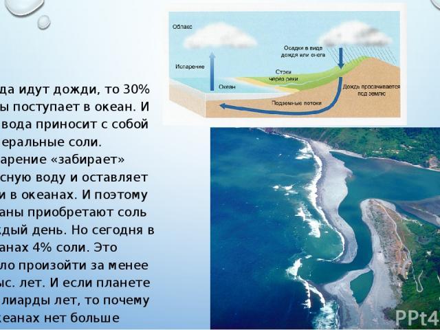 Когда идут дожди, то 30% воды поступает в океан. И эта вода приносит с собой минеральные соли. Испарение «забирает» пресную воду и оставляет соли в океанах. И поэтому океаны приобретают соль каждый день. Но сегодня в океанах 4% соли. Это могло произ…