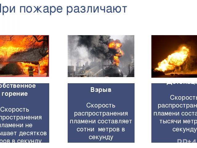 При пожаре различают Собственное горение Скорость распространения пламени не превышает десятков метров в секунду Взрыв Скорость распространения пламени составляет сотни метров в секунду Детонация Скорость распространения пламени составляет тысячи ме…