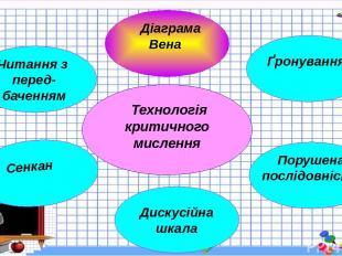 Технологія критичного мислення Діаграма Вена Ґронування Порушена послідовність Д