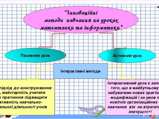 """""""Інноваційні методи навчання на уроках матемтаики та інформатики"""" Пасивний урок Активний урок Інтерактивні методи Творчий підхід до конструювання уроків, майстерність учителя та його прагнення підвищити ефективність навчально- пізнавальної діяльност…"""