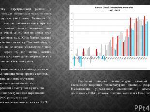 З початку індустріалізації різниця у температурах півкуль збільшилась через тане
