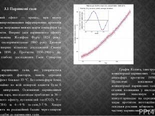 3.1 Парникові гази Парниковий ефект — процес, при якому поглинання і випромінюва