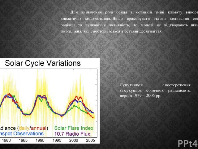 Для визначення ролі сонця в останній зміні клімату використали кліматичне моделювання.Якщо враховувати тільки коливання сонячної радіації та вулканічну активність, то моделі не відтворюють швидкого потепління, яке спостерігається в останні десятилі…