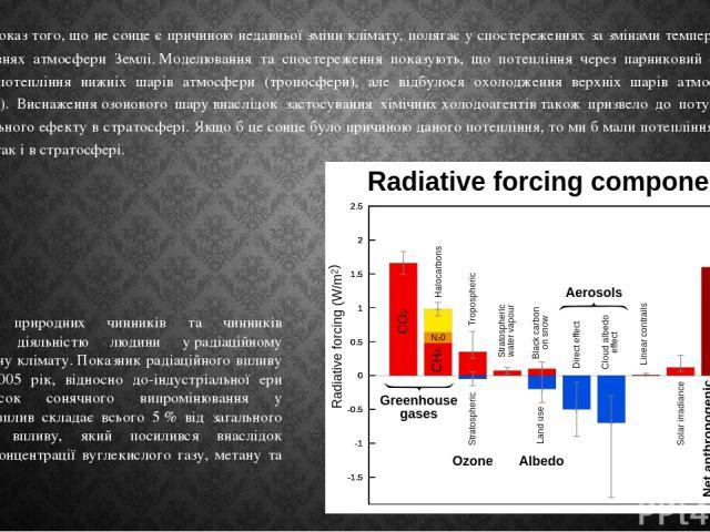 Інший доказ того, що не сонце є причиною недавньої зміни клімату, полягає у спостереженнях за змінами температури на різних рівнях атмосфери Землі.Моделювання та спостереження показують, що потепління через парниковий ефект спричинило потепління ни…